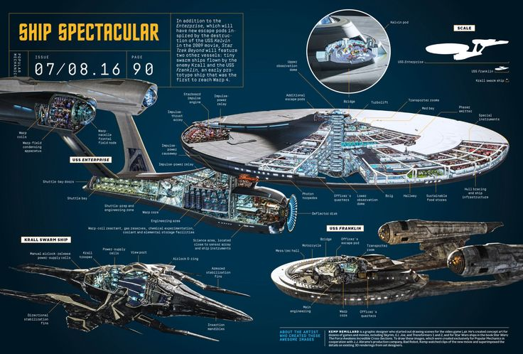 See the New USS Enterprise in Mind-Blowing Detail! Now I want to find older schematics not from the JJ-verse