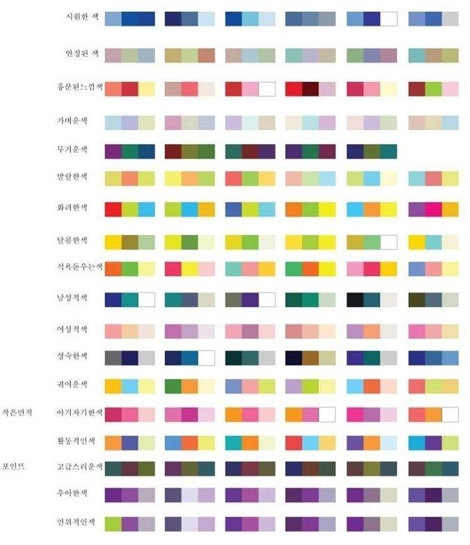 패션 배색표 + 색상환