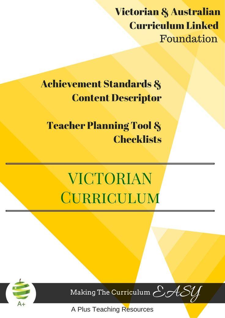 Editable+Math+Checklists+–+For+Victorian+Schools+–+Foundation
