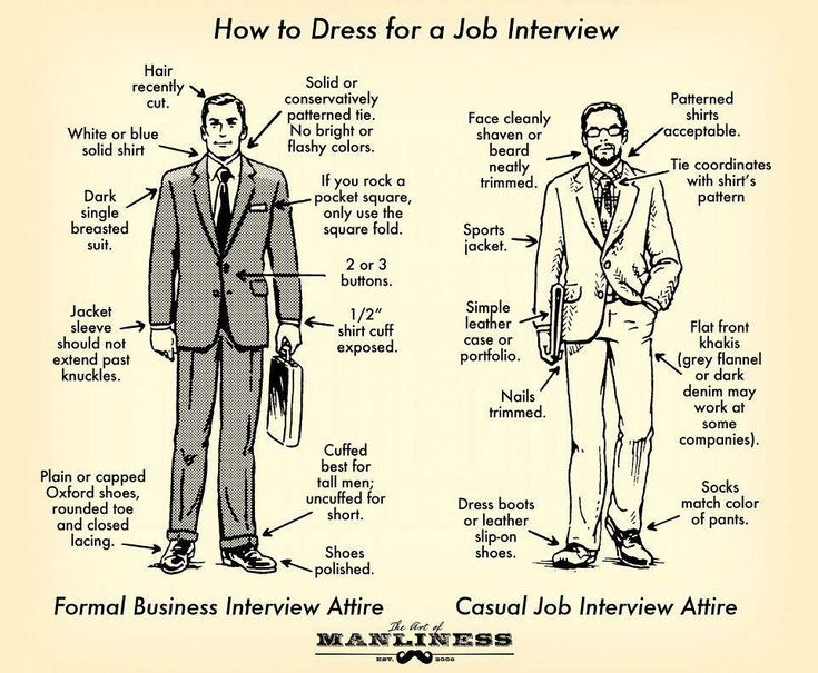 Formal Business Interview vs. Casual Job Interview