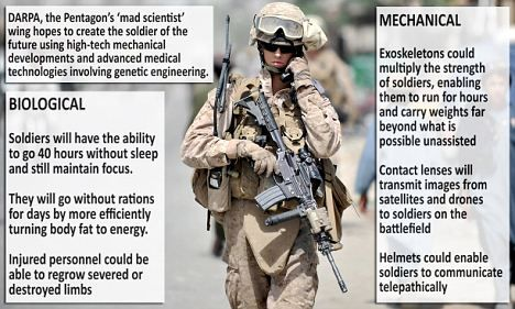 Army of the future: Soldiers will be able to run at Olympic speed and ...