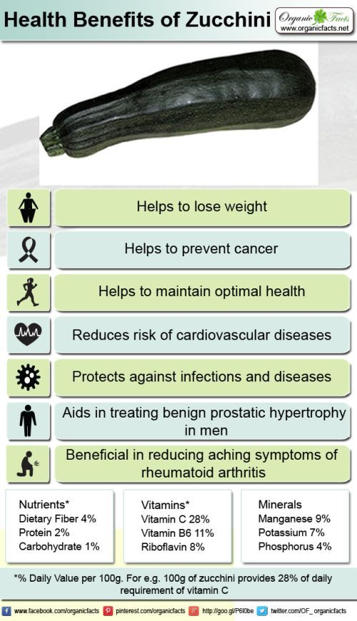 If you are looking forward to lose weight in a healthy style, its time you should learn about the health benefits of Zucchini. Zucchini is well known to reduce weight, yet holding the nutrient value of your diet. Moreover, it helps to promote eye health, and prevent all the diseases that occur from vitamin C deficiency like scurvy, sclerosis, bruising etc.