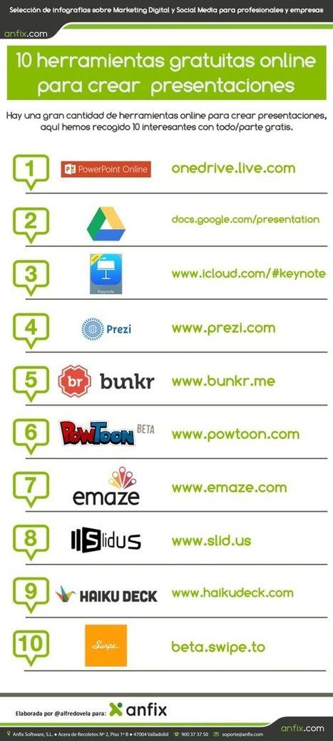10 herramientas gratis para crear presentaciones   e-Learning, Diseño Instruccional   Scoop.it
