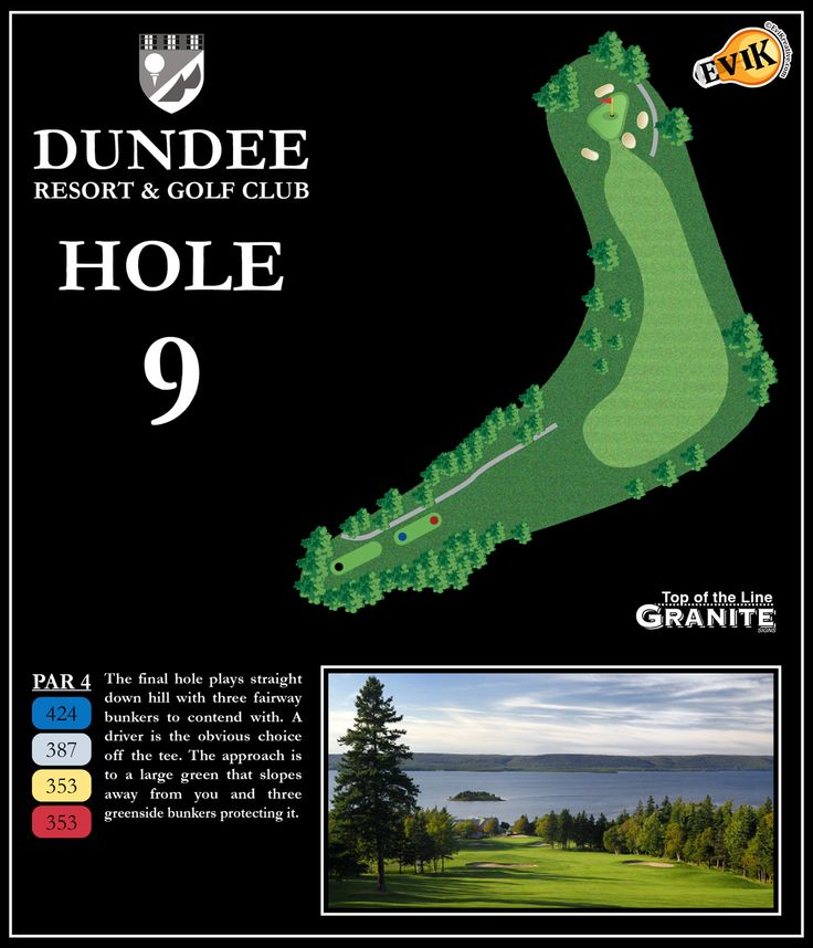 Tee Off Sign-age – Graphic Design & Vector Illustration for Top of the Line Granite Signs.