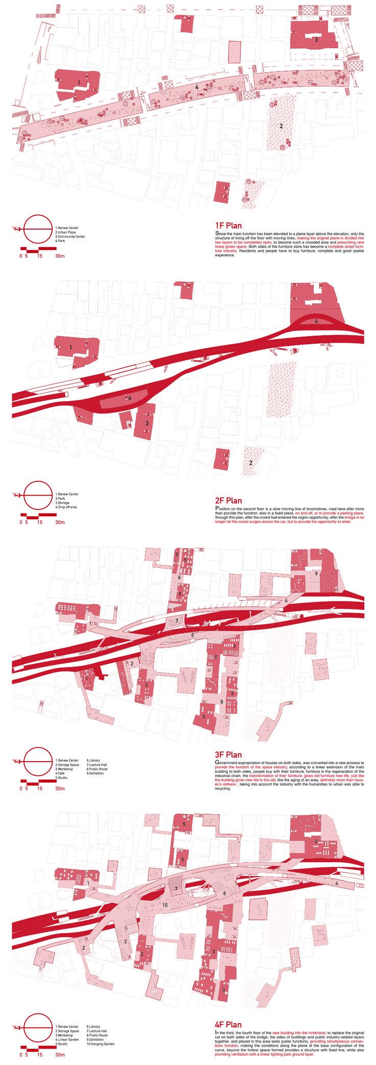 Architecture Diagram / Plan By Huai-Kuan, Zhong