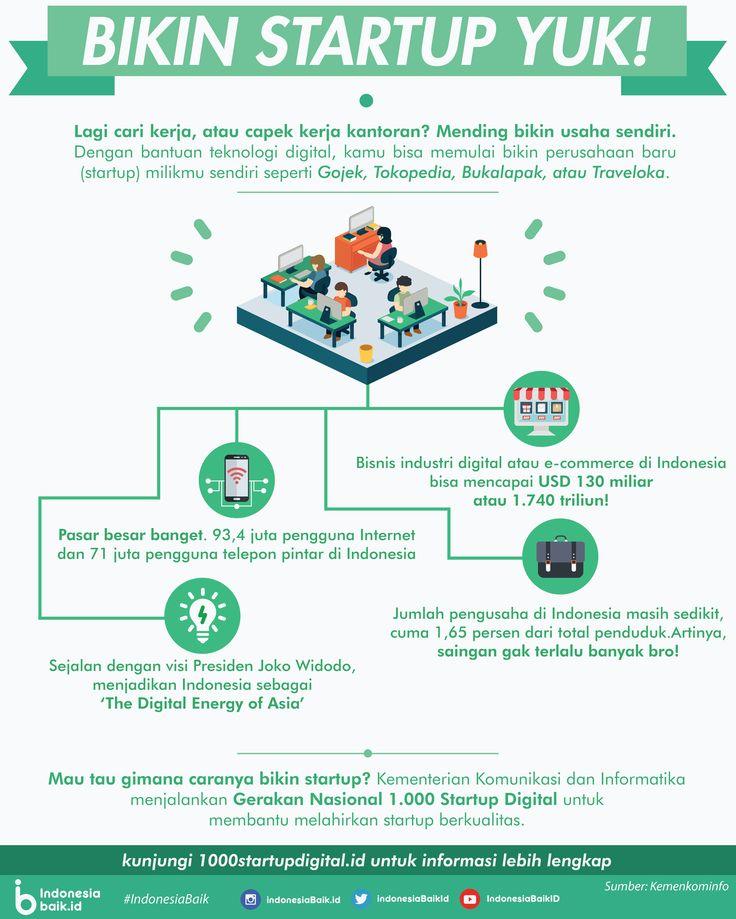 Bikin Startup Yuk! | Indonesia Baik