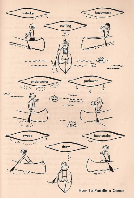 How to Paddle a Canoe / 1954 Girl Scout Handbook . Doesn't matter if it's from a boy or girl scout handbook - the point is to learn how to handle a canoe properly