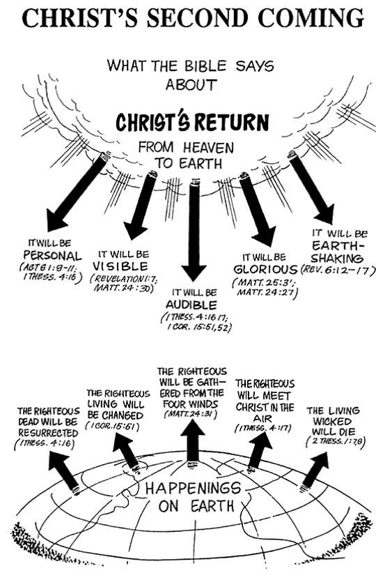 78 Images About Revelation On Pinterest Holy Holy The border=