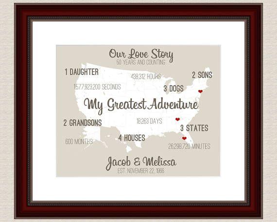 Mens Wedding Anniversary Gifts: Best 25+ Men Anniversary Gifts Ideas On Pinterest