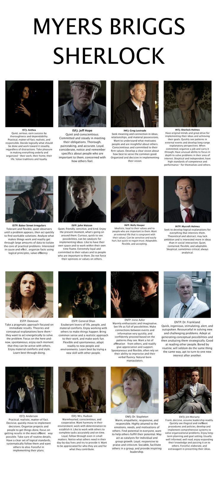 I got Sherlock/Mycroft (I'm worried) ! To do the test, click the image. Do the test, then find which character matches the 4 letters that you end with.