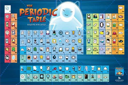Periodic table 2018 chemistry in your pocket android periodic table free periodic table poster download from basher urtaz Images