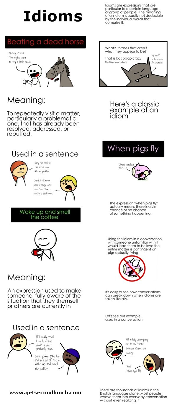 Some common idioms with examples.
