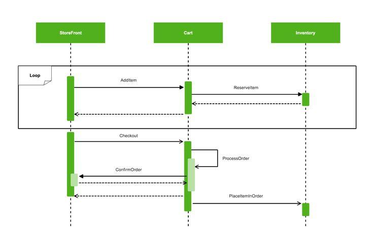 Uml Use Case Diagram  Scrum Agile Pm    Diagram