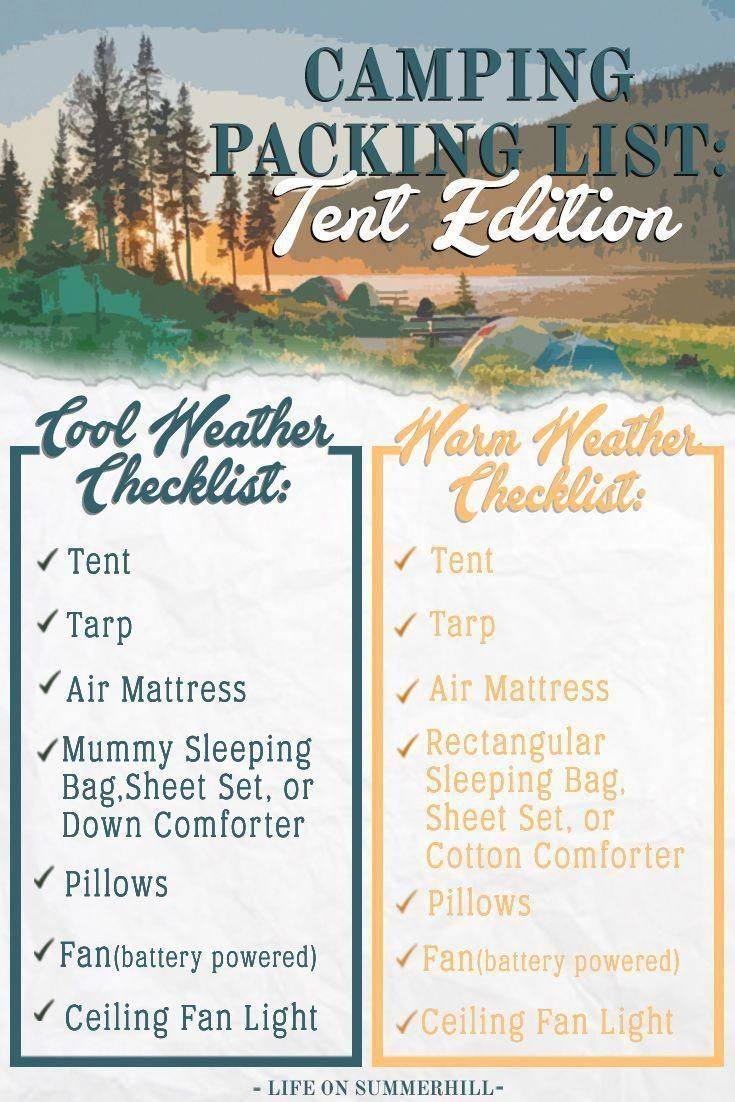 Best Beginner Campers Packing List Tent Edition Camping Packing List Camping Supplies Family Tent Camping