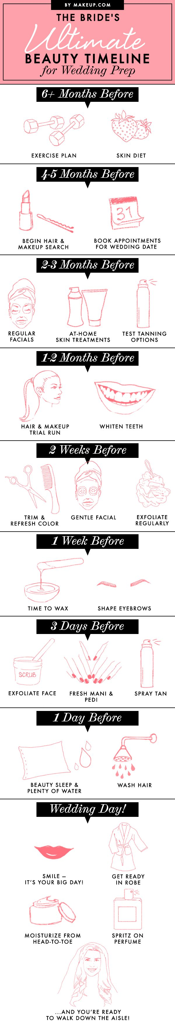 WEDLEB: The Bride's Ultimate Beauty Timeline for Wedding P...