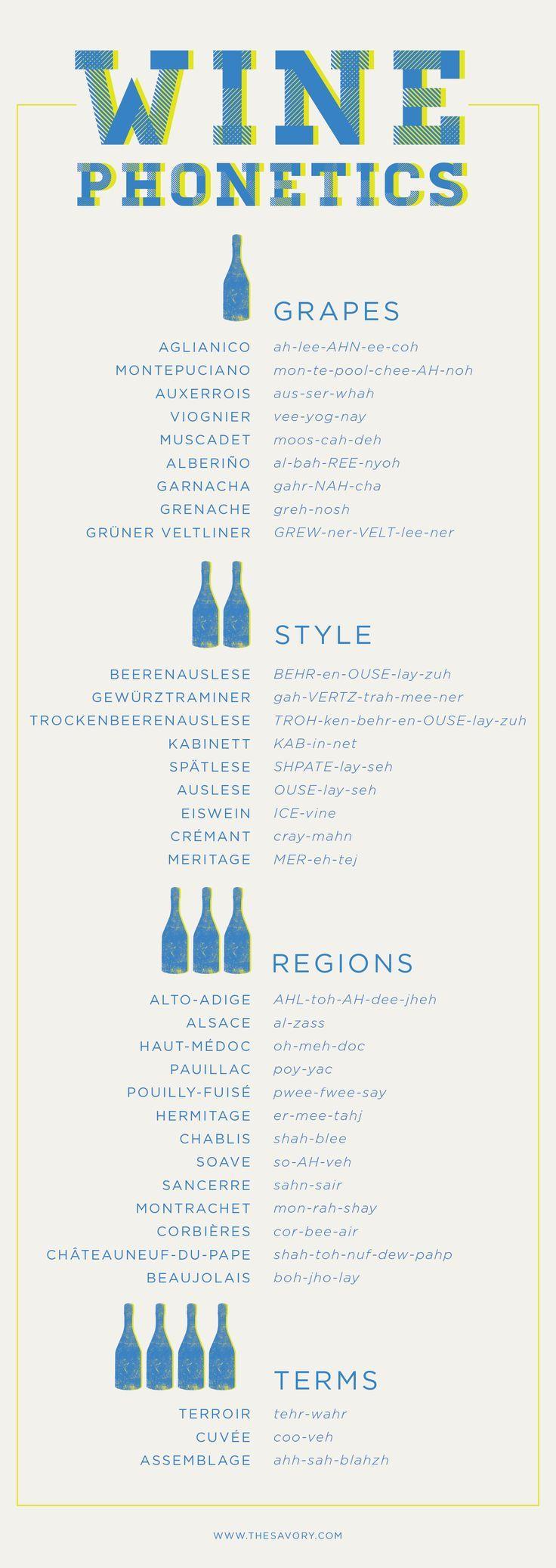 Wine Phonetics Infographic: Say It Don't Spray It