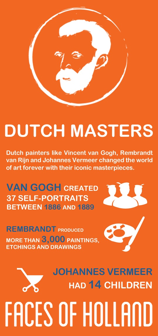 Meet the Dutch Masters, one of the six Faces of Holland. Dutch Masters changed the art of painting forever with their brush strokes. Dutch painters such as Rembrandt van Rijn, Johannes Vermeer, Jan Steen and Frans Hals, developed a worldwide reputation: http://www.holland.com/us/Tourism/Interests/faces-of-holland/dutch-masters.htm