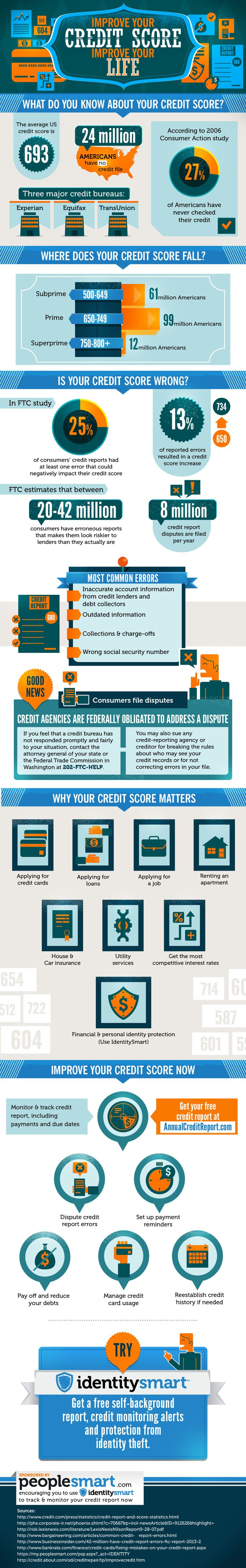 Is commercial debt on a credit report - Improve Your Credit Score Improve Your Life Infographic Is One Of The Best Infographics Created In The Business Category Check Out Improve Your Credit