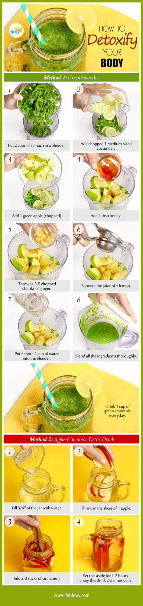 How to Detox Your Body Correctly and Eliminate all the Negative Effects and Toxins from the Body.