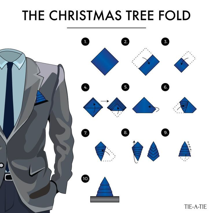 1000 Images About Menswear Guides Charts And Tips On