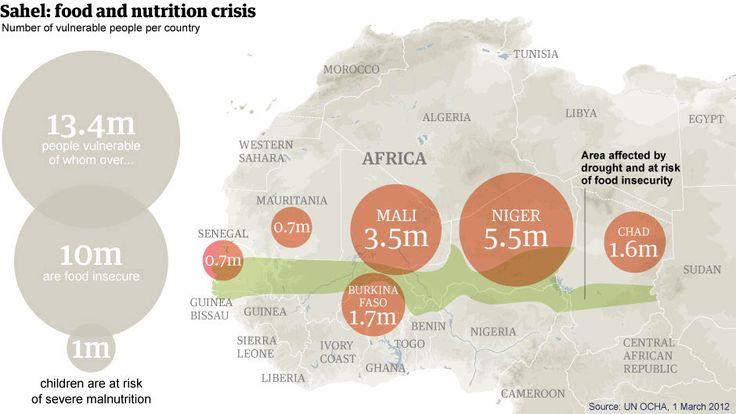 Map - Sahel food crisis via The Guardian
