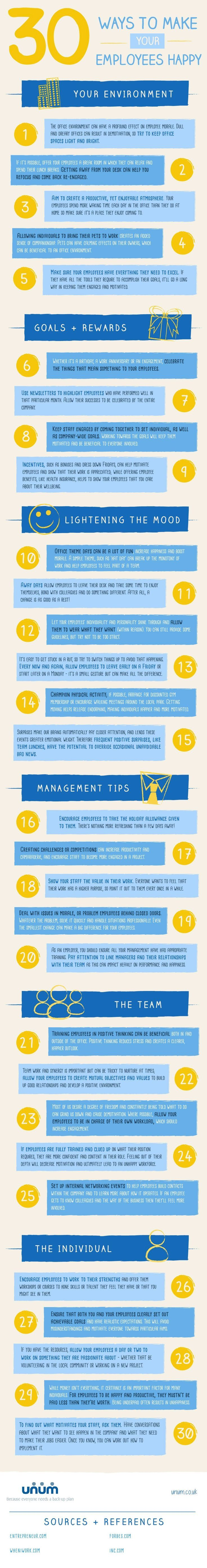 Thanks /unumuk/ for sharing these 30 simple ways to make your employers happier. Things like allowing individuals to bring pets to work, making sure they have the right tools, offering incentives like bonuses and dress down Fridays, and more. See more in this infographic and on our other Pinterest boards now!