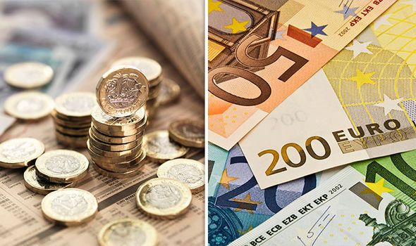 Pound euro exchange rate update: Brexit clarification to see sterling soar against euro