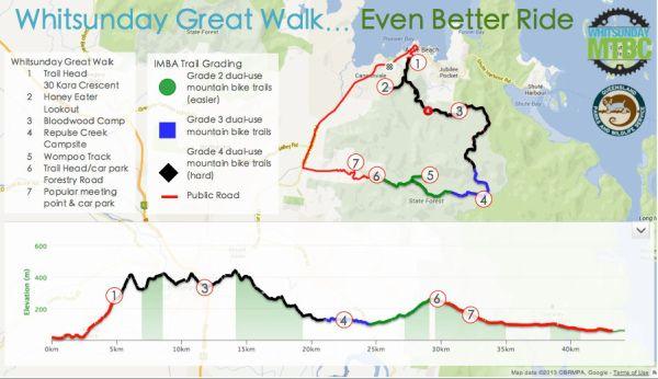 Whitsunday Great Walk   WMTBC