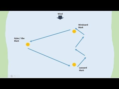 How to Sail a Triangular Course in a dinghy, in a sailing yacht. - http://sailinghq.net/how-to-sail-a-triangular-course-in-a-dinghy-in-a-sailing-yacht/