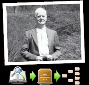 Gramps is a free software project and community. We strive to produce a genealogy program that is both intuitive for hobbyists and feature-complete for professional genealogists. It is a community project, created, developed and governed by genealogists.