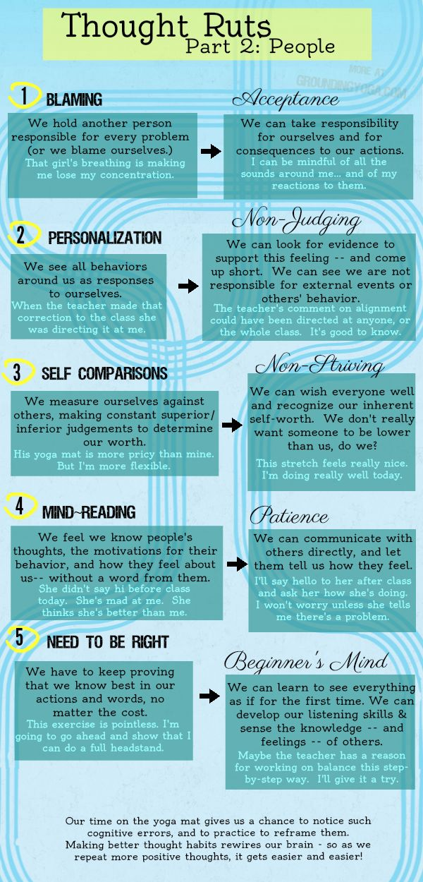 I think a big part of behavior modification is mindfulness. This infographic helps focus the mind and return to the thought at hand. Without mindfulness behavior change is difficult. -Jessie