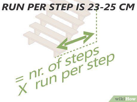 Imagen titulada Build Stairs Step 4