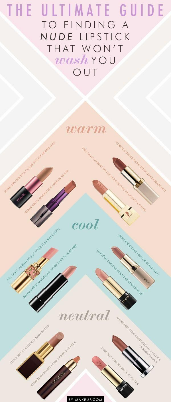The visual guide on how to find the perfect nude lipstick for your skin tone!