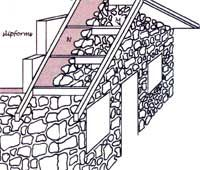 A stone masonry primer: Building stone houses using the art of slipforming, which uses stone masonry and concrete to create walls that are strong, beautiful with the strength of stone and reinforcement of concrete and steel.