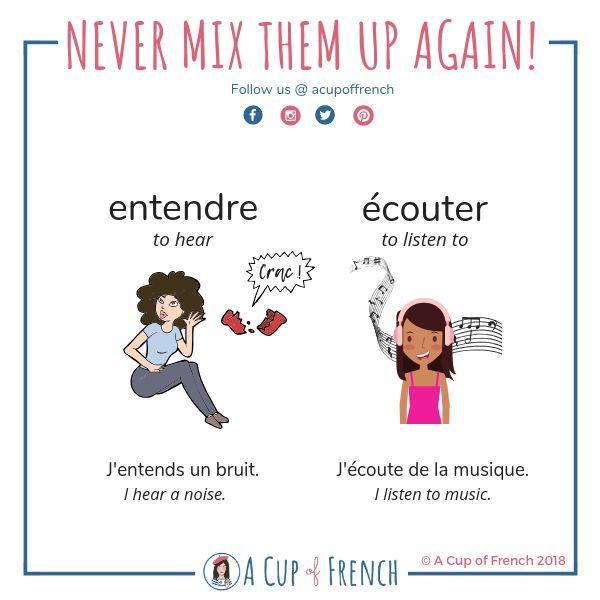 ENTENDRE / ÉCOUTER 👂