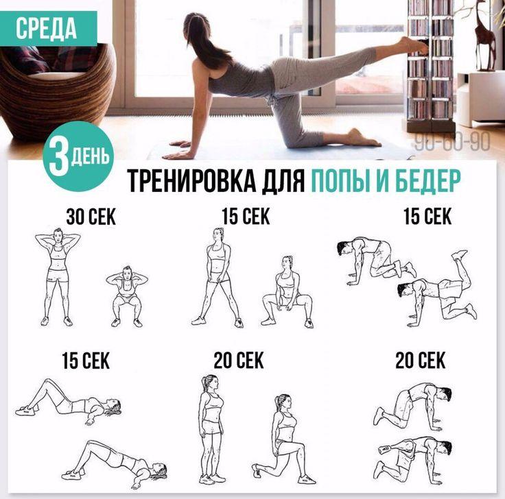 Домашние Тренировки Для Похудения Эффективные. Эффективные тренировки для похудения