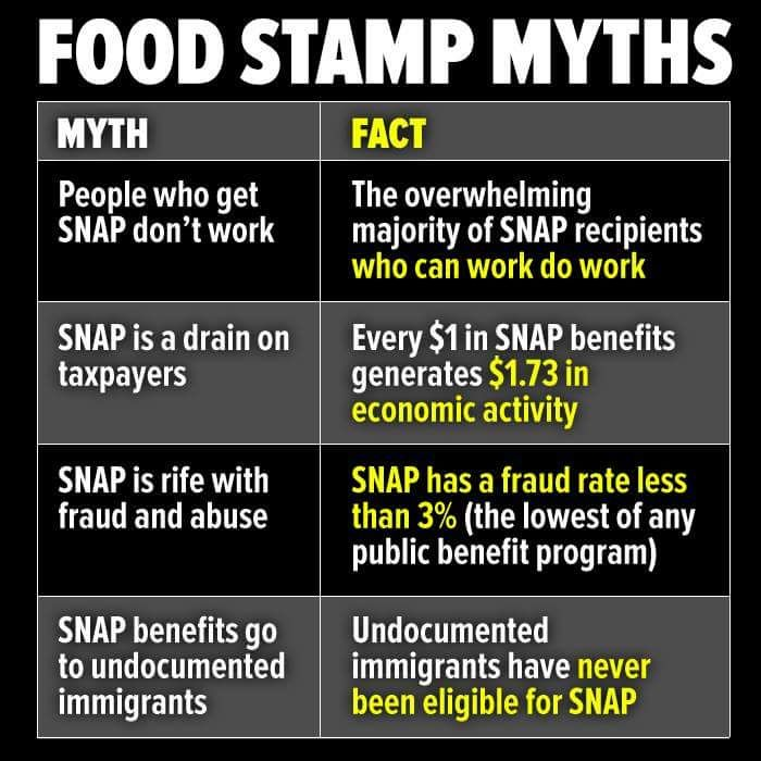 Food Stamp Facts And Myths