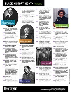 Black History Timeline: Diversity and Inclusion