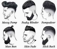 Resultado de imagen para nombres de los cortes de cabello para hombre