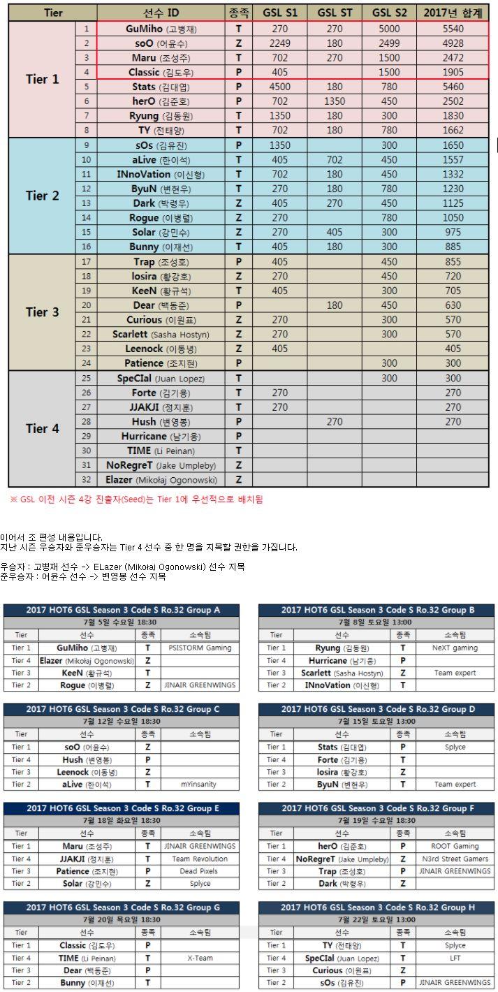 2017 학식스 GSL 시즌3 Code S  32강 조편성 안내