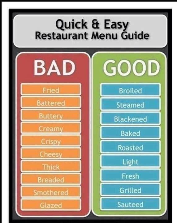 restaurant healthy bastille