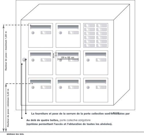 Norme Poste - dimensions boîtes aux lettres - Formulaire raccordement La Poste