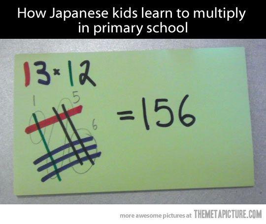 Visual math lesson.