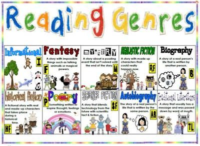 Individual Genre Reference Page from Rockin Teacher Materials on TeachersNotebook.com -  (1 page)  - FREE genre reference page to help kids identify genres or use them in their writing.