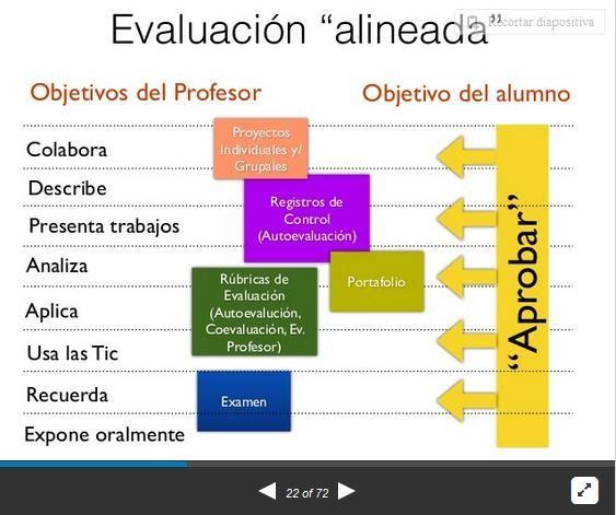 """Hola: Compartimos una interesante presentación sobre """"Cómo Evaluar Competencias en el Siglo XXI"""" Un gran saludo.  Visto en: slideshare.net Acceda a la presentación desde: AQUÍ  Solicita..."""