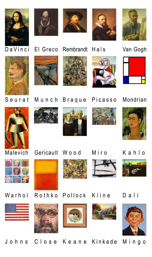 Art history very simplified, as in stickish style