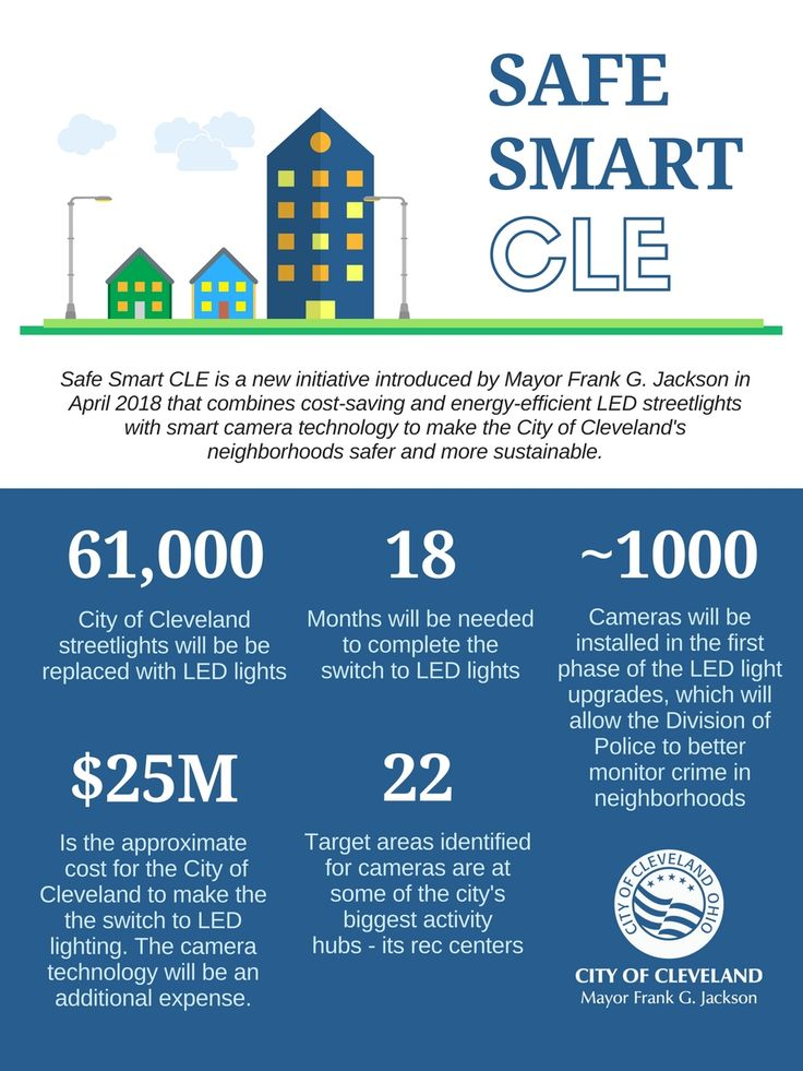'Safe Smart CLE' Will Upgrade City's Tech For Safer Neighborhoods – Straight from City Hall