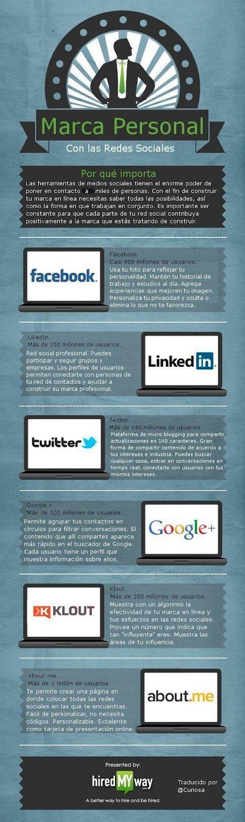 Infografía en español que muestra qué hacer en las redes sociales para crear tu marca personal.