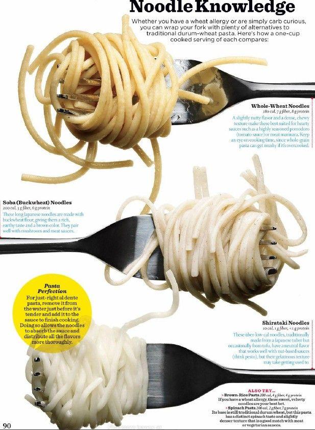 noodle knowledge