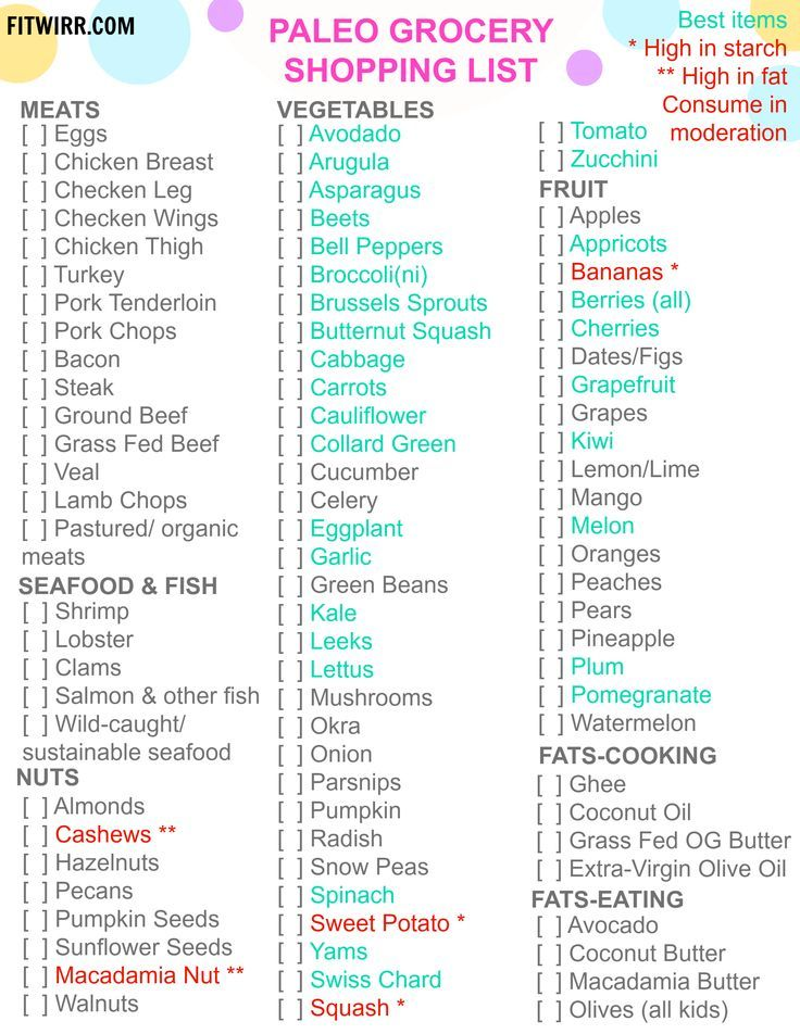 Paleo Diet Food Shopping List | Paleo Diet Food List. Free printable grocery list with items allowed ...: